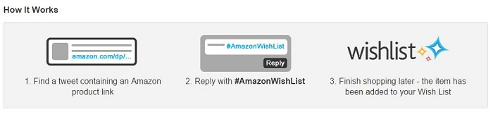 #AmazonWishList instructions