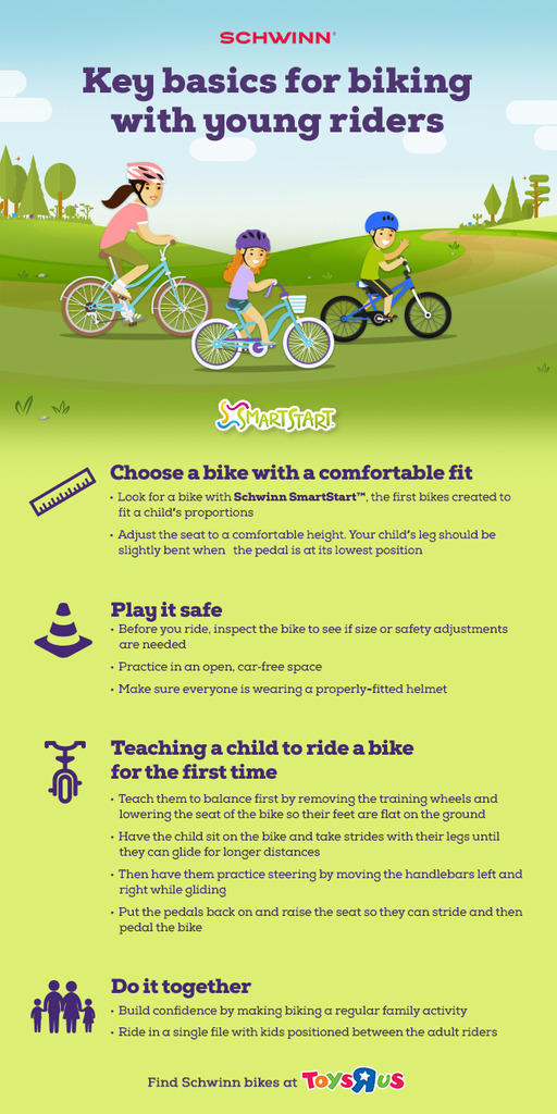Schwinn_Biking Basics Infographic