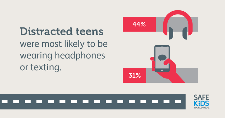 distracted-teens