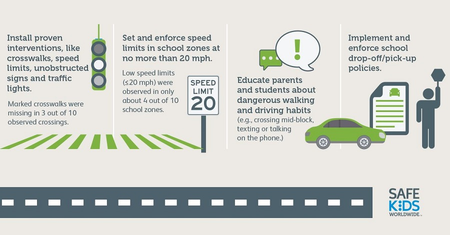 safe-kids-community-action