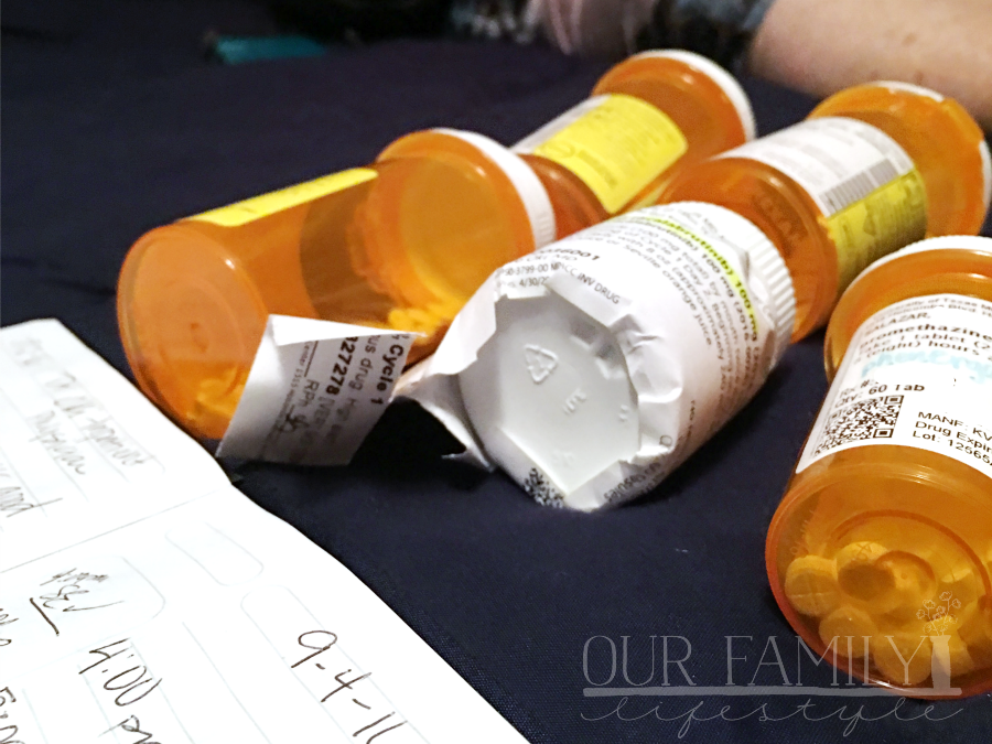 This Cvs Tool Helps Patients Take Medication Properly