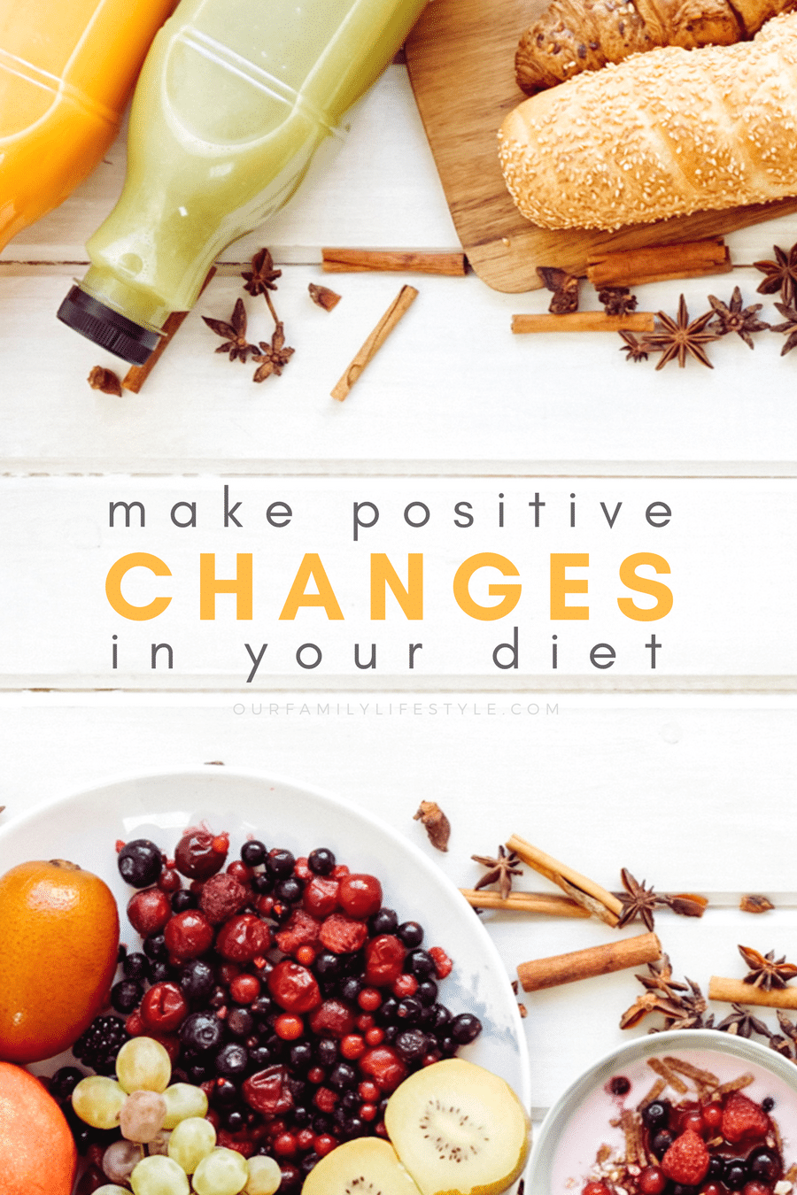 How to Make Positive Changes in Your Diet