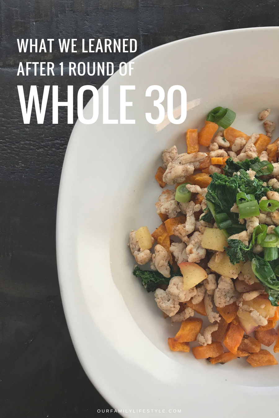 What We Learned After 1 Round of Whole 30
