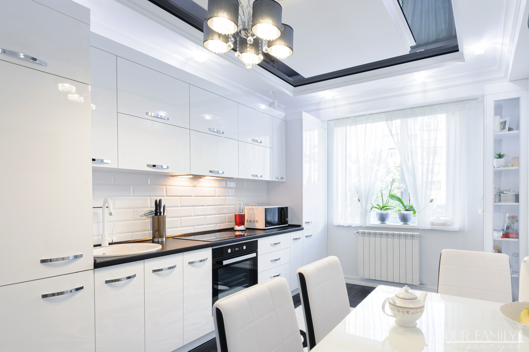 The Popularity Of Gloss Kitchens