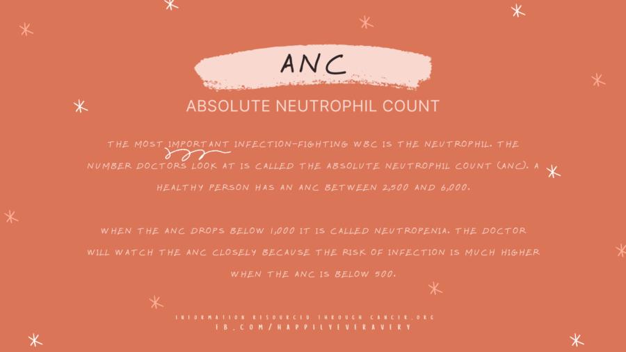 ANC absolute neutrophil count