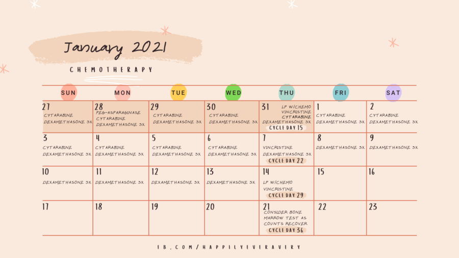 January 2021 chemo calendar