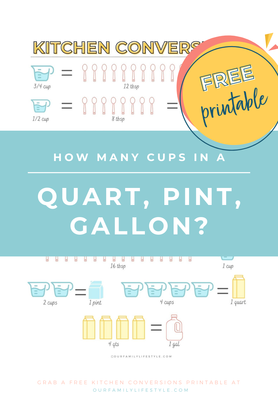 How Many Cups in a Quart, Pint, Gallon FREE Printable